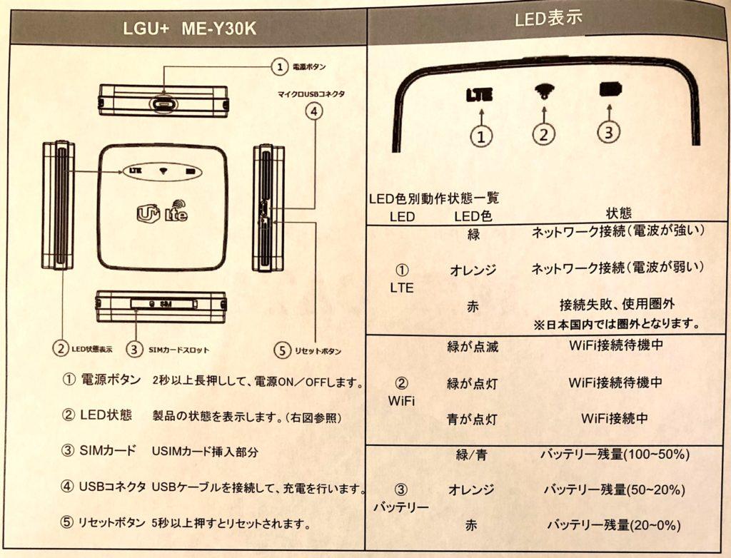 LGU+ ME-Y30Kの使い方