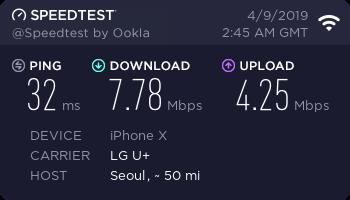 仁川国際空港 韓国データ
