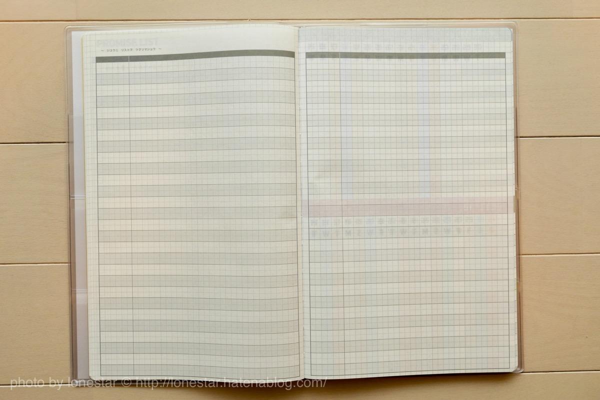 ジブン手帳 リストページ