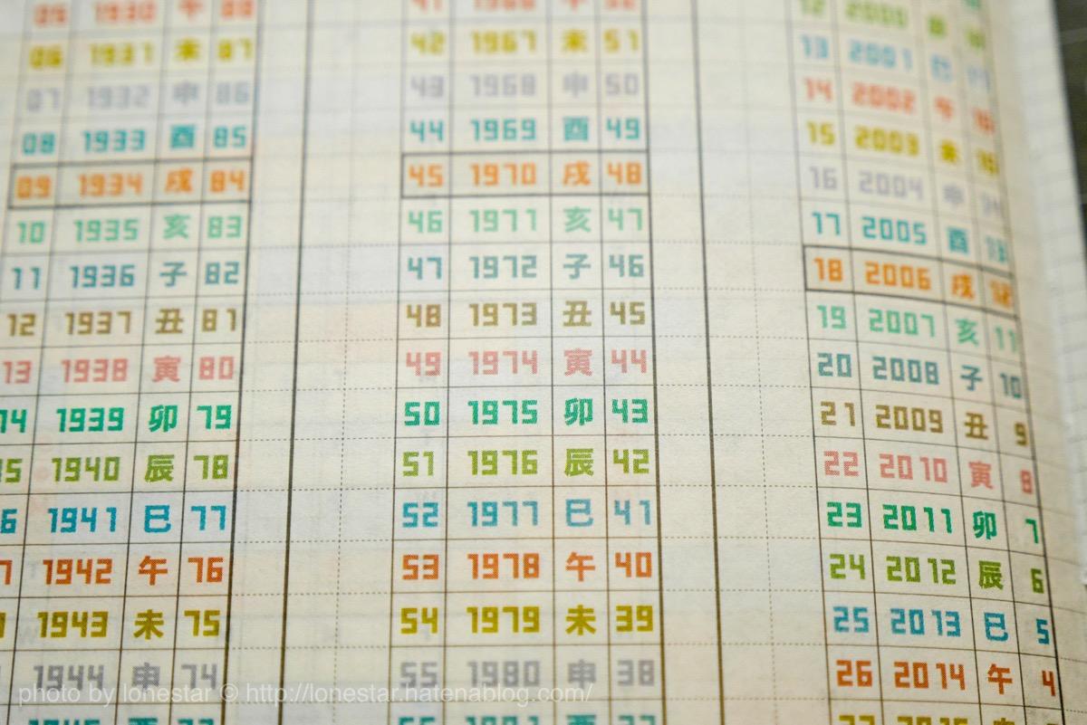ジブン手帳 年齢早見表